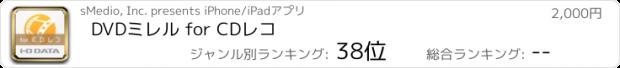 おすすめアプリ DVDミレル for CDレコ