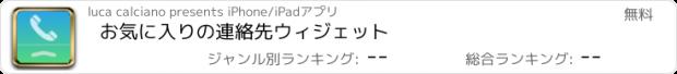 おすすめアプリ Favorite Contacts Widget