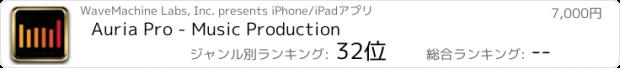 おすすめアプリ Auria Pro - Music Production