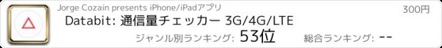 おすすめアプリ Databit: 通信量チェッカー 3G/4G/LTE