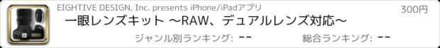 おすすめアプリ 一眼レンズキット 〜RAW、デュアルレンズ対応〜