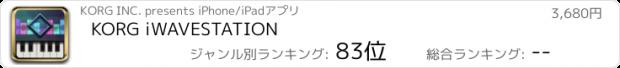 おすすめアプリ KORG iWAVESTATION
