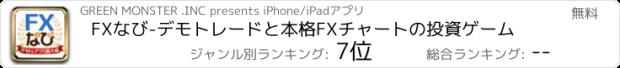 おすすめアプリ FXなび -デモトレードとFX入門漫画で投資デビュー