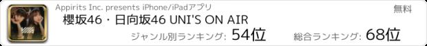 おすすめアプリ 櫻坂46・日向坂46 UNI'S ON AIR