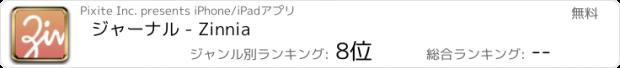 おすすめアプリ Zinnia ジャーナル