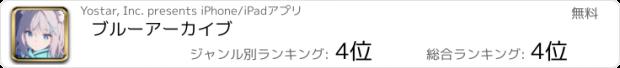 おすすめアプリ ブルーアーカイブ