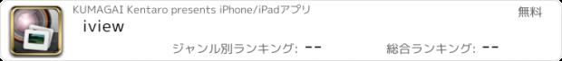 おすすめアプリ iview