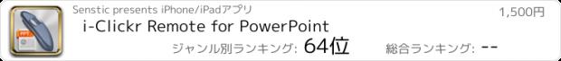 おすすめアプリ i-Clickr Remote for PowerPoint