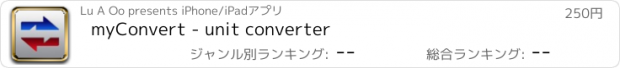 おすすめアプリ myConvert - unit converter