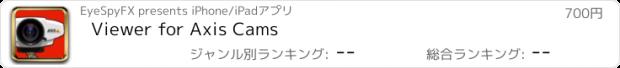 おすすめアプリ Viewer for Axis Cams
