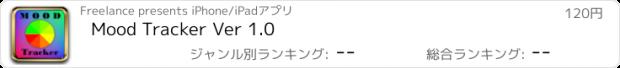 おすすめアプリ Mood Tracker Ver 1.0