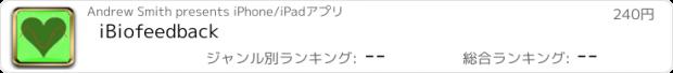 おすすめアプリ iBiofeedback