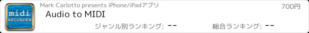 おすすめアプリ Audio to MIDI