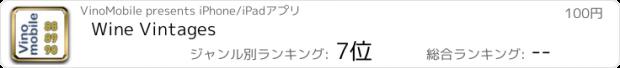 おすすめアプリ ワインヴィンテージ / Wine Vintages