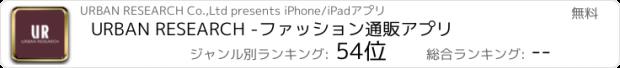 おすすめアプリ URBAN RESEARCH
