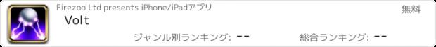 おすすめアプリ Volt