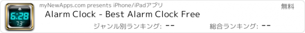 おすすめアプリ Alarm Clock - Best Alarm Clock Free