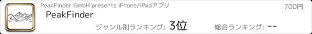 おすすめアプリ PeakFinder