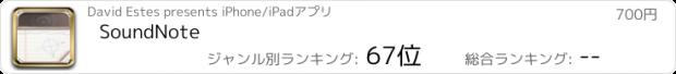 おすすめアプリ SoundNote