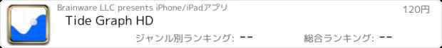 おすすめアプリ Tide Graph HD