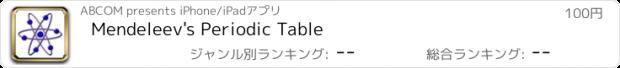 おすすめアプリ Mendeleev's Periodic Table