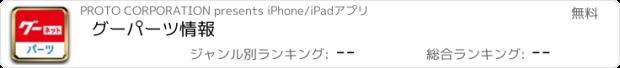 おすすめアプリ グーパーツ情報