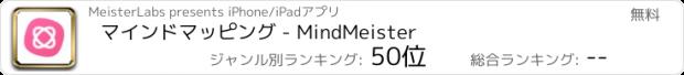 おすすめアプリ MindMeister (マインドマッピング)