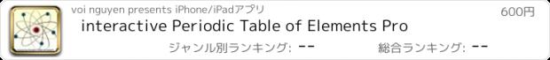 おすすめアプリ interactive Periodic Table of Elements Pro