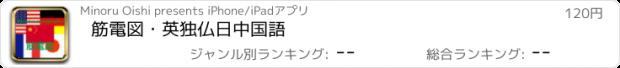おすすめアプリ 筋電図・英独仏日中国語