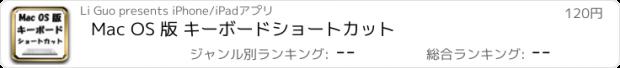 おすすめアプリ Mac OS 版 キーボード ショートカット