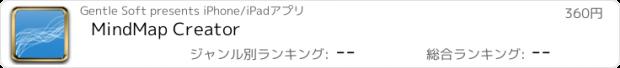 おすすめアプリ MindMap Creator