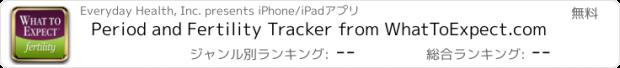 おすすめアプリ Period and Fertility Tracker from WhatToExpect.com
