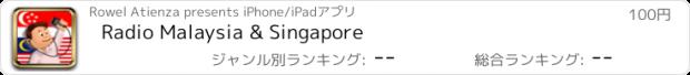 おすすめアプリ Radio Malaysia & Singapore