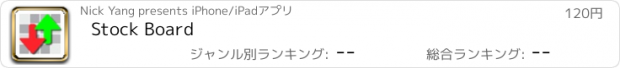おすすめアプリ Stock Board
