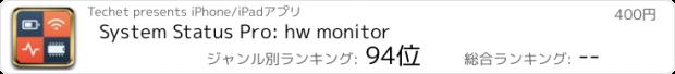 おすすめアプリ System Status Pro: hw monitor