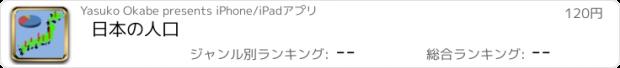 おすすめアプリ 日本の人口