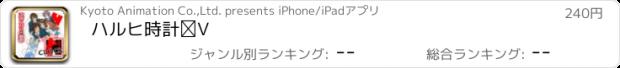 おすすめアプリ ハルヒ時計Ⅲ