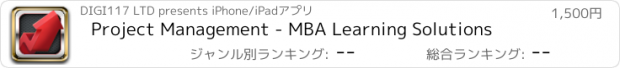 おすすめアプリ Project Management - MBA Learning Solutions
