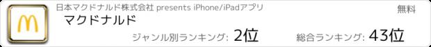 おすすめアプリ マクドナルド