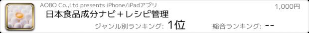 おすすめアプリ 日本食品成分ナビ+レシピ管理