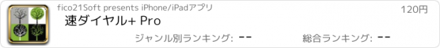 おすすめアプリ 速ダイヤル+ Pro