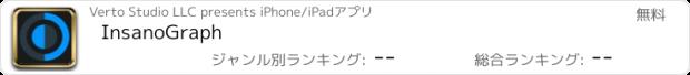 おすすめアプリ InsanoGraph