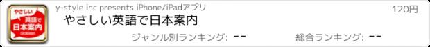 おすすめアプリ やさしい英語で日本案内