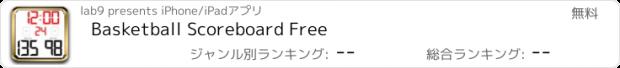 おすすめアプリ Basketball Scoreboard Free