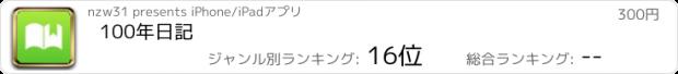 おすすめアプリ 100年日記