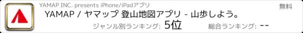 おすすめアプリ YAMAP / ヤマップ