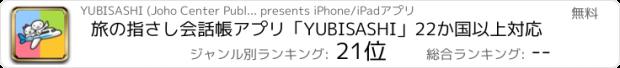 おすすめアプリ 旅の指さし会話帳アプリ「YUBISASHI」22か国以上対応