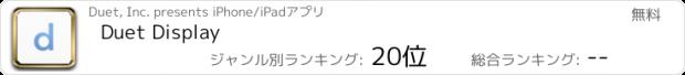 おすすめアプリ Duet Display