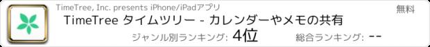 おすすめアプリ TimeTree [タイムツリー]
