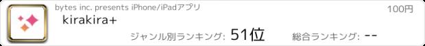 おすすめアプリ kirakira+